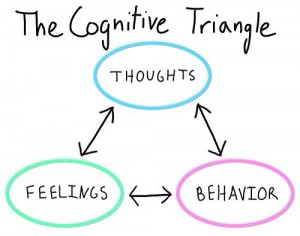 Cognitive-behavioral-therapy1